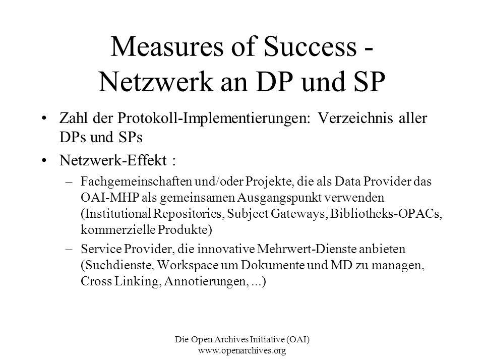 Die Open Archives Initiative (OAI) www.openarchives.org Measures of Success - Netzwerk an DP und SP Zahl der Protokoll-Implementierungen: Verzeichnis aller DPs und SPs Netzwerk-Effekt : –Fachgemeinschaften und/oder Projekte, die als Data Provider das OAI-MHP als gemeinsamen Ausgangspunkt verwenden (Institutional Repositories, Subject Gateways, Bibliotheks-OPACs, kommerzielle Produkte) –Service Provider, die innovative Mehrwert-Dienste anbieten (Suchdienste, Workspace um Dokumente und MD zu managen, Cross Linking, Annotierungen,...)