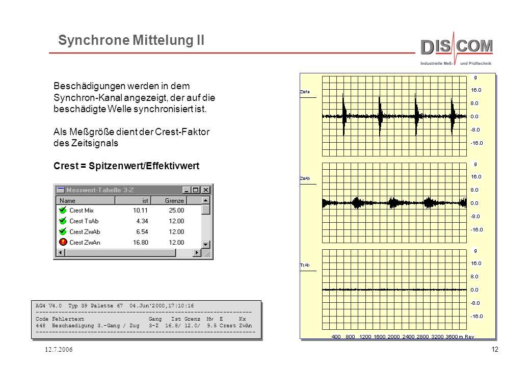 12.7.200611 Signal Hintergrund Mittelwert: Signal isoliert Für jede Welle erfolgt die Mittelung synchron zu den Umdrehungen. Signalkomponenten der bet
