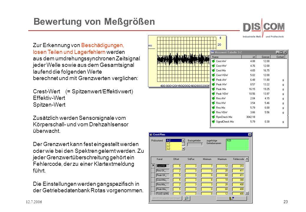 12.7.200622 Lernverfahren Gelernt wird für die zu bewertenden Größen Mittelwert (MW) und Standardabweichung (STD) Aus diesen statistischen Größen wird
