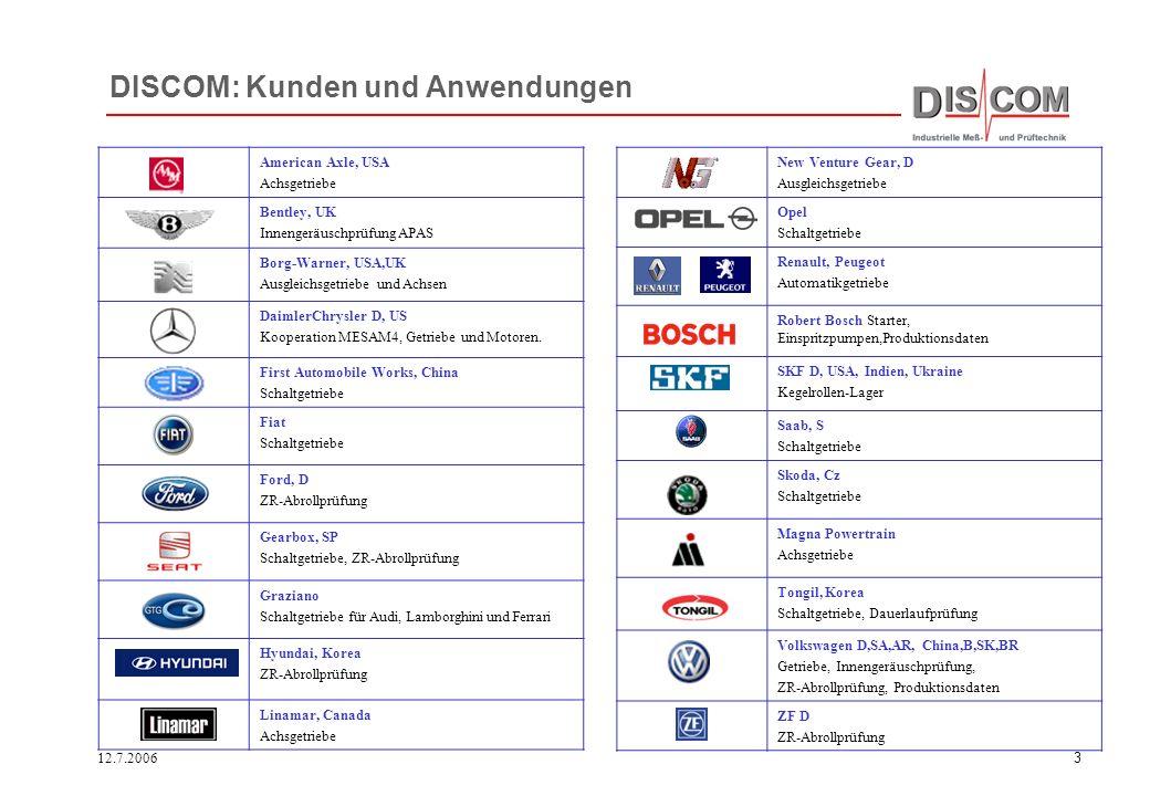12.7.20062 Discom Industrielle Meß- und Prüftechnik Die Firma wurde 1985 gegründet. Der Sitz ist Göttingen. Seit 1989 Meßsysteme für die akustische Qu