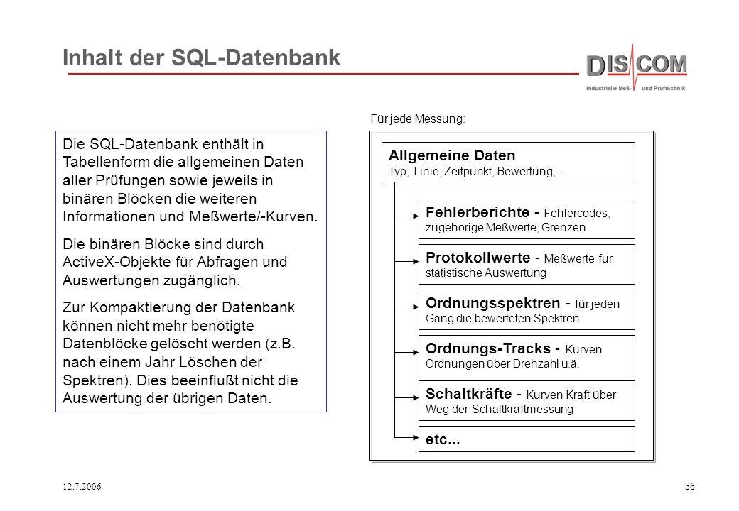 12.7.200635 Übertragung über das Netzwerk ROTAS Messprogramm Messrechner Server Messdaten- Archiv (SQL Server) Messdaten- Archiv (SQL Server) Archiv –