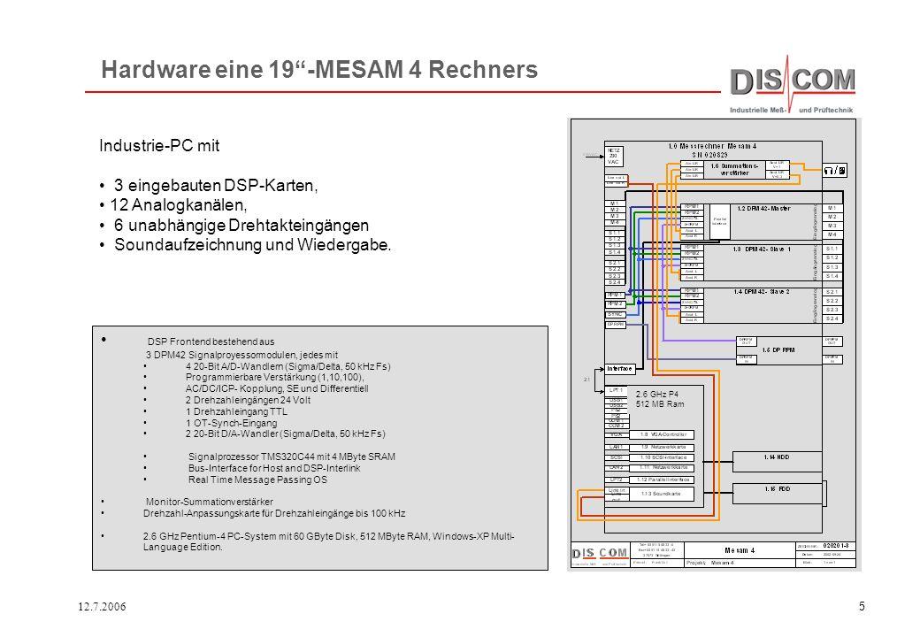 12.7.20065 2.6 GHz P4 512 MB Ram Hardware eine 19-MESAM 4 Rechners DSP Frontend bestehend aus 3 DPM42 Signalproyessormodulen, jedes mit 4 20-Bit A/D-Wandlern (Sigma/Delta, 50 kHz Fs) Programmierbare Verstärkung (1,10,100), AC/DC/ICP- Kopplung, SE und Differentiell 2 Drehzahleingängen 24 Volt 1 Drehzahleingang TTL 1 OT-Synch-Eingang 2 20-Bit D/A-Wandler (Sigma/Delta, 50 kHz Fs) Signalprozessor TMS320C44 mit 4 MByte SRAM Bus-Interface for Host and DSP-Interlink Real Time Message Passing OS Monitor-Summationverstärker Drehzahl-Anpassungskarte für Drehzahleingänge bis 100 kHz 2.6 GHz Pentium-4 PC-System mit 60 GByte Disk, 512 MByte RAM, Windows-XP Multi- Language Edition.
