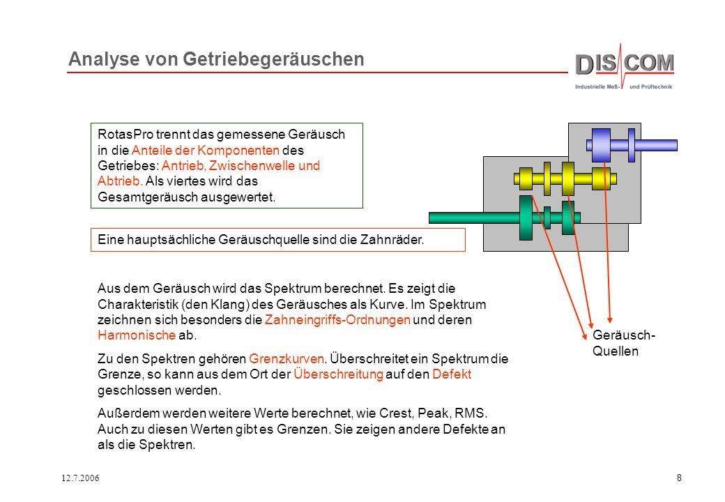 12.7.20067 Rotas Geräuschprüfung End of Line Test Trennung und Bewertung der Geräuschanteile der Getriebewellen Kalibriertes System zum Vergleich mit