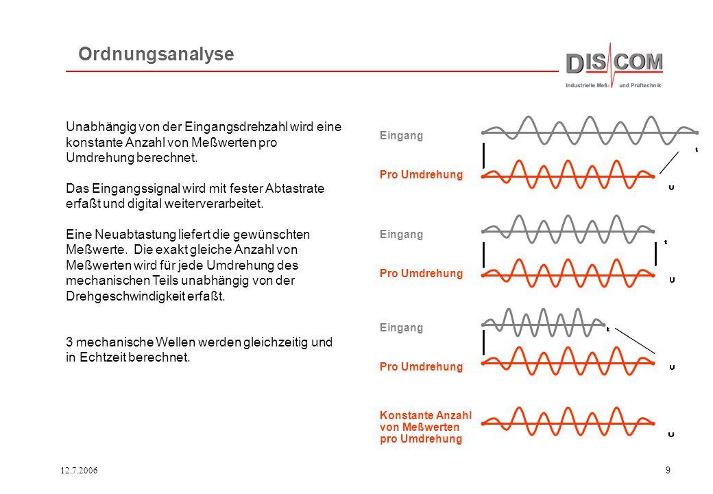 12.7.20068 RotasPro trennt das gemessene Geräusch in die Anteile der Komponenten des Getriebes: Antrieb, Zwischenwelle und Abtrieb. Als viertes wird d