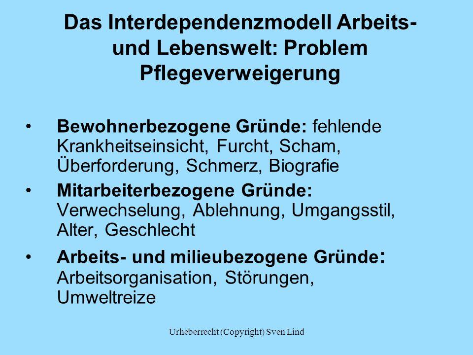 Das Interdependenzmodell Arbeits- und Lebenswelt: Problem Pflegeverweigerung Bewohnerbezogene Gründe: fehlende Krankheitseinsicht, Furcht, Scham, Über