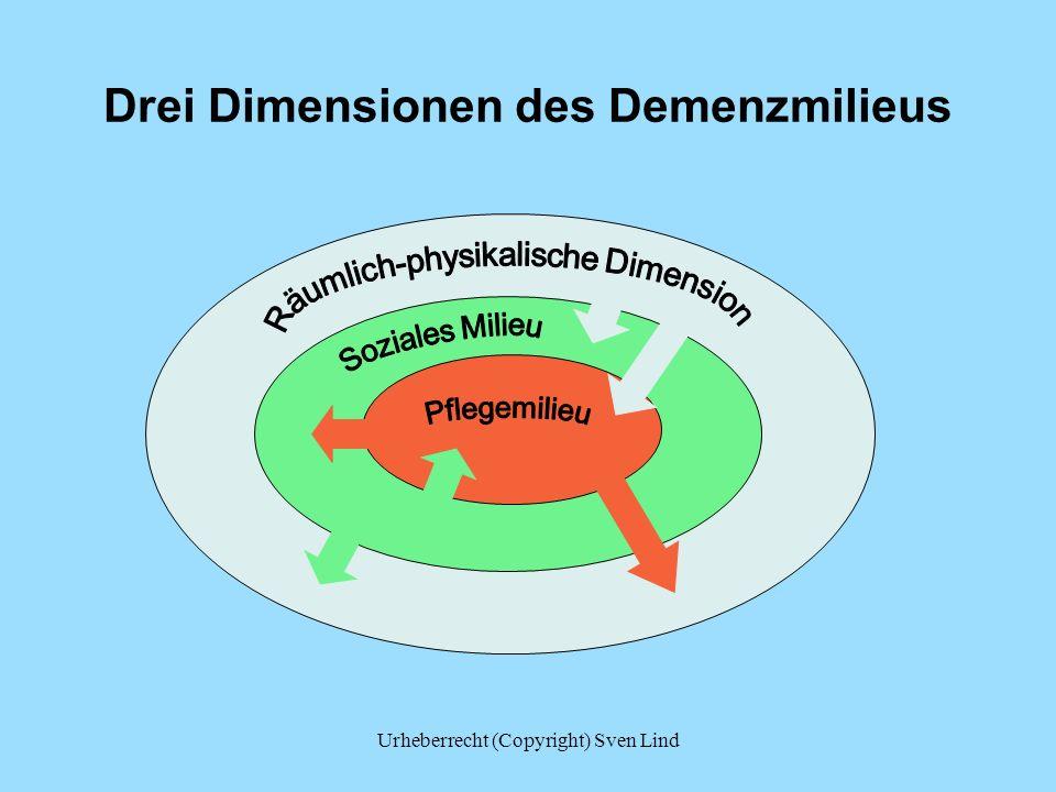 Drei Dimensionen des Demenzmilieus Urheberrecht (Copyright) Sven Lind