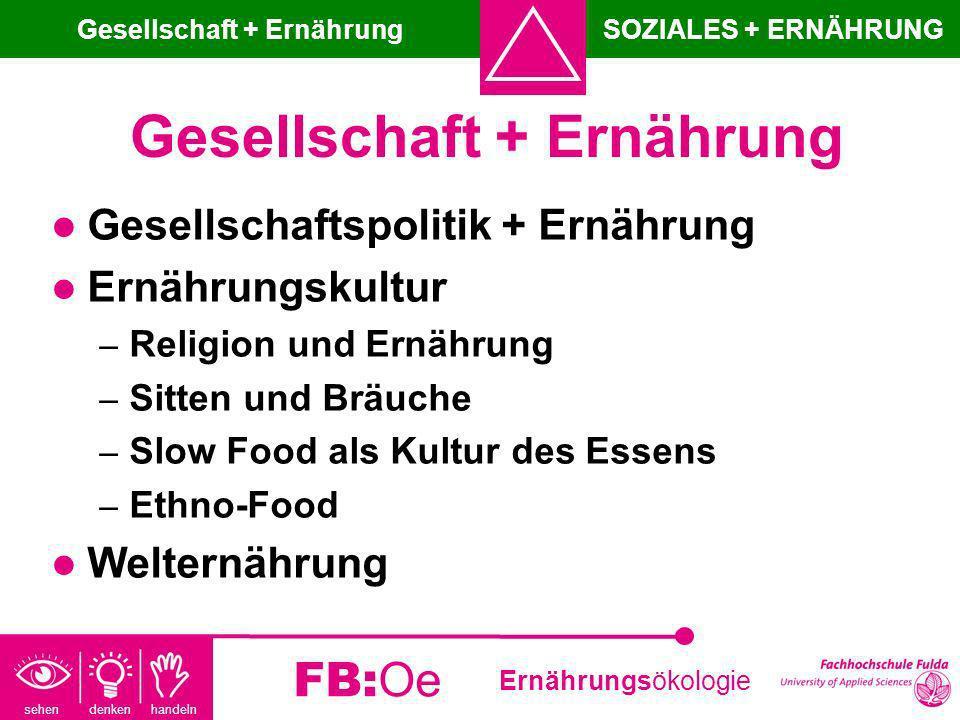 sehen denken handeln Ernährungsökologie FB:Oe Gesellschaft + Ernährung Gesellschaftspolitik + Ernährung Ernährungskultur – Religion und Ernährung – Si