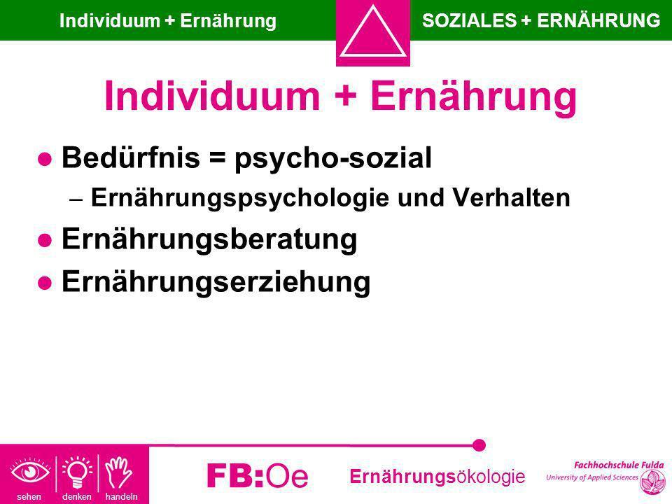 sehen denken handeln Ernährungsökologie FB:Oe Individuum + Ernährung Bedürfnis = psycho-sozial – Ernährungspsychologie und Verhalten Ernährungsberatun
