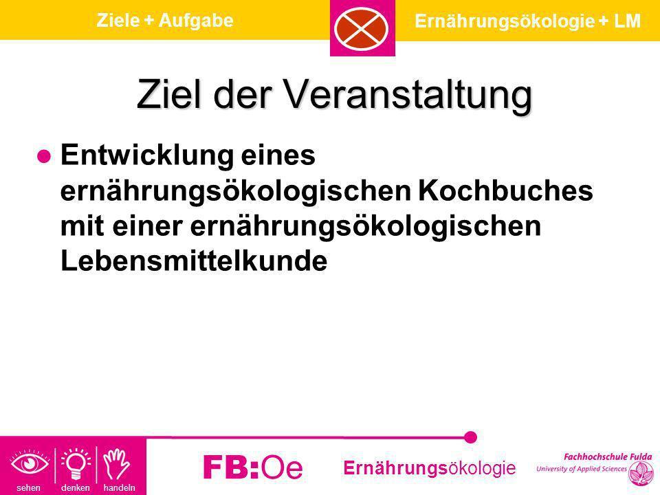 sehen denken handeln Ernährungsökologie FB:Oe Ziel der Veranstaltung Entwicklung eines ernährungsökologischen Kochbuches mit einer ernährungsökologisc