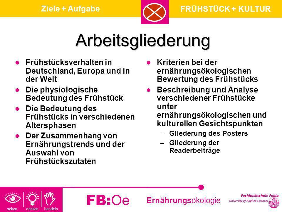 sehen denken handeln Ernährungsökologie FB:Oe Arbeitsgliederung Frühstücksverhalten in Deutschland, Europa und in der Welt Die physiologische Bedeutun