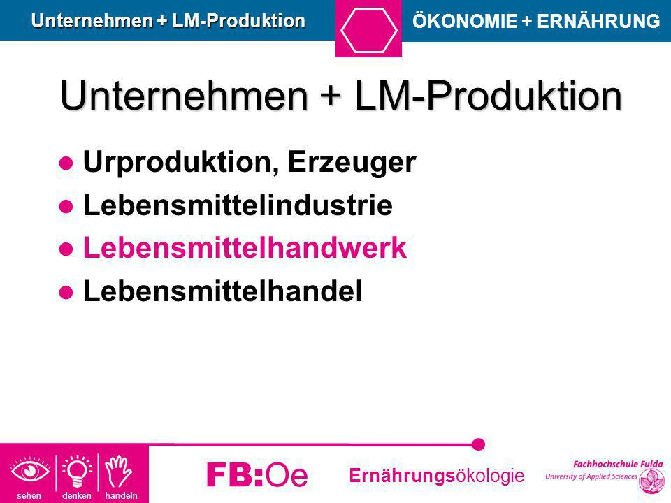 sehen denken handeln Ernährungsökologie FB:Oe Unternehmen + LM-Produktion Urproduktion, Erzeuger Lebensmittelindustrie Lebensmittelhandwerk Lebensmitt