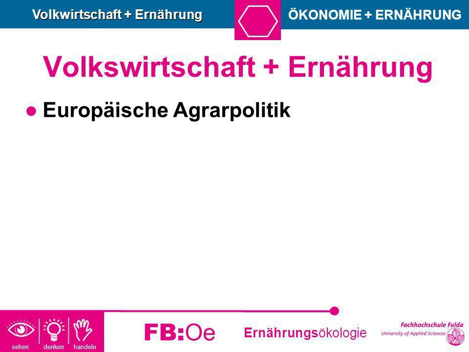sehen denken handeln Ernährungsökologie FB:Oe Volkswirtschaft + Ernährung Europäische Agrarpolitik ÖKONOMIE + ERNÄHRUNG Volkwirtschaft + Ernährung