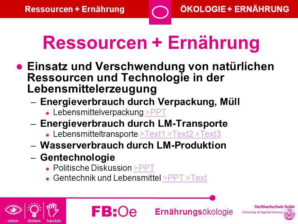 sehen denken handeln Ernährungsökologie FB:Oe Ressourcen + Ernährung Einsatz und Verschwendung von natürlichen Ressourcen und Technologie in der Leben