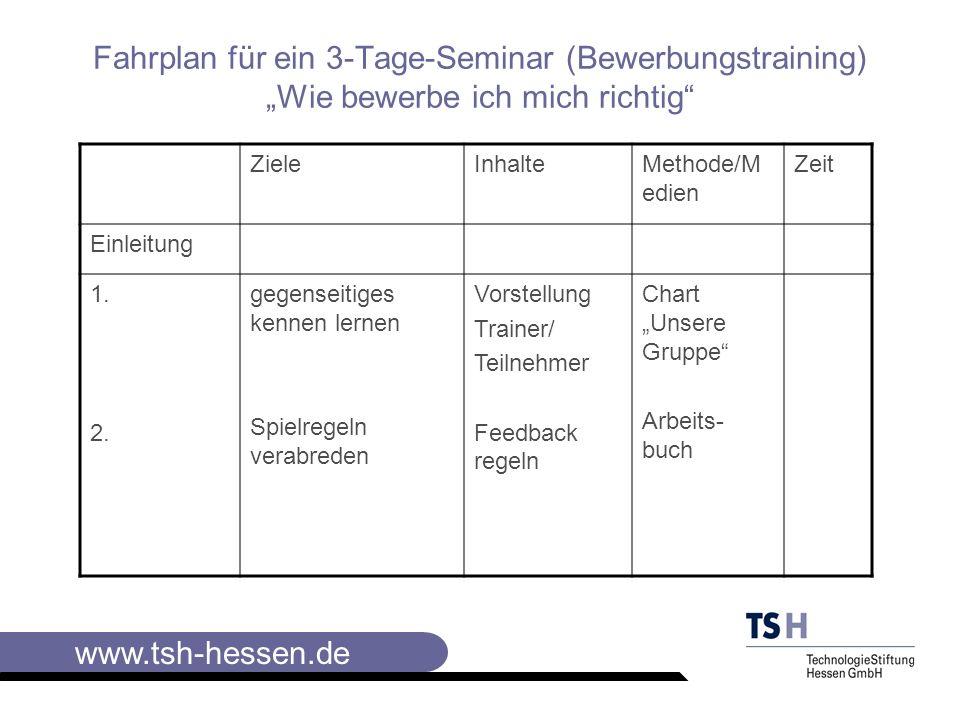 www.tsh-hessen.de ZieleInhalteMethode/ Medien Zeit 3.