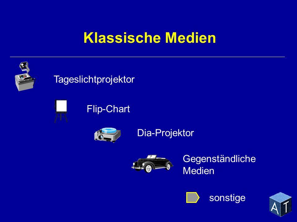 Klassische Medien Tageslichtprojektor Flip-Chart Dia-Projektor sonstige Gegenständliche Medien