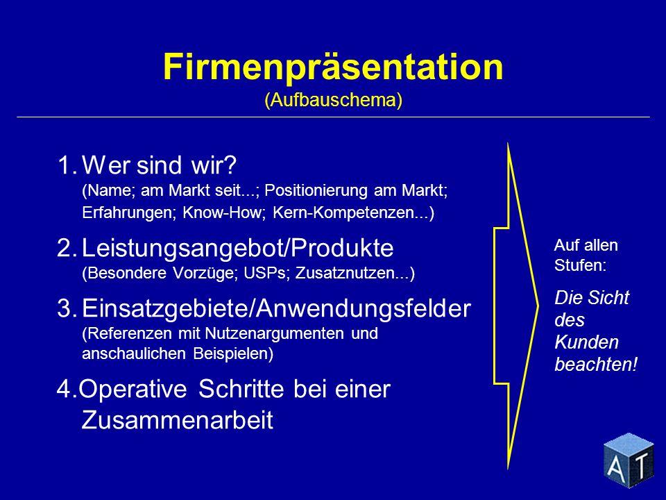 1.Wer sind wir? (Name; am Markt seit...; Positionierung am Markt; Erfahrungen; Know-How; Kern-Kompetenzen...) 2.Leistungsangebot/Produkte (Besondere V