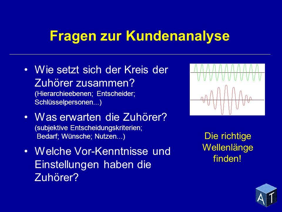 Nutzen Sie die Kärtchenmethode Spektrumanalyse mit ETHOS Schlüsselfragen stellen (USP; Nutzen; Beispiele...) Gewichtung mit Hilfe der A,B,C-Analyse Inhalte sammeln und gewichten