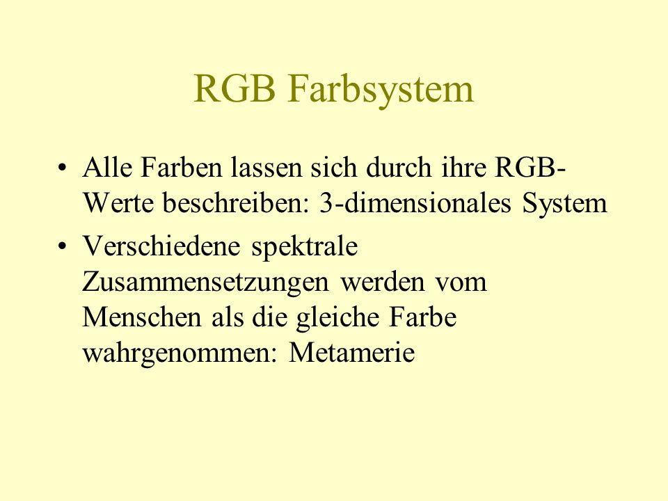 RGB Farbsystem Alle Farben lassen sich durch ihre RGB- Werte beschreiben: 3-dimensionales System Verschiedene spektrale Zusammensetzungen werden vom M