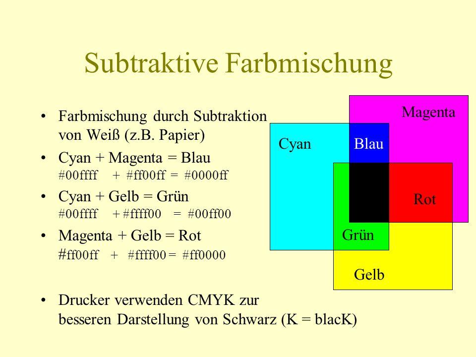 Subtraktive Farbmischung Magenta Cyan Gelb Blau Grün Rot Farbmischung durch Subtraktion von Weiß (z.B. Papier) Cyan + Magenta = Blau #00ffff + #ff00ff