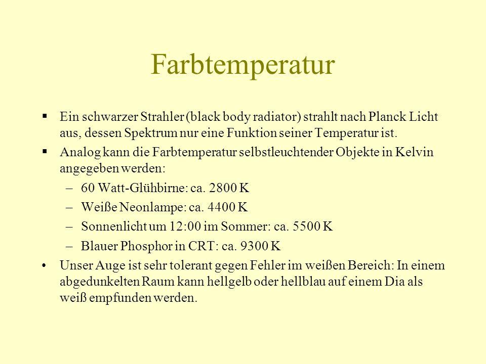 Farbtemperatur Ein schwarzer Strahler (black body radiator) strahlt nach Planck Licht aus, dessen Spektrum nur eine Funktion seiner Temperatur ist. An