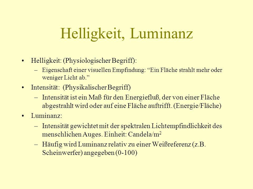 Helligkeit, Luminanz Helligkeit: (Physiologischer Begriff): –Eigenschaft einer visuellen Empfindung: Ein Fläche strahlt mehr oder weniger Licht ab. In