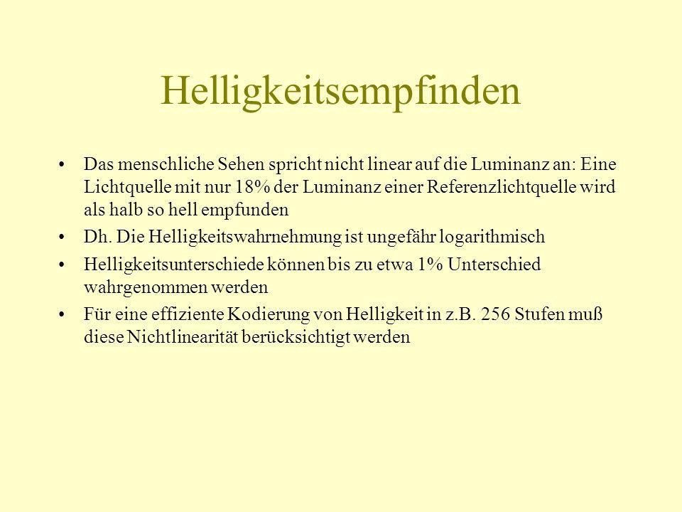 Helligkeitsempfinden Das menschliche Sehen spricht nicht linear auf die Luminanz an: Eine Lichtquelle mit nur 18% der Luminanz einer Referenzlichtquel