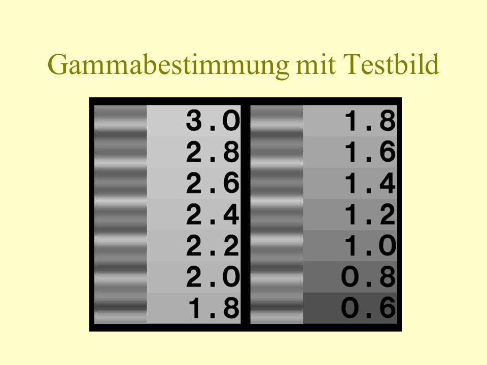 Gammabestimmung mit Testbild