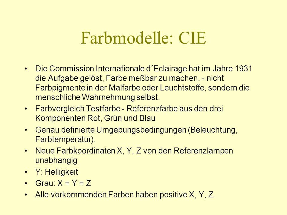 Farbmodelle: CIE Die Commission Internationale d´Eclairage hat im Jahre 1931 die Aufgabe gelöst, Farbe meßbar zu machen. - nicht Farbpigmente in der M