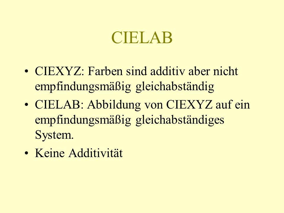 CIELAB CIEXYZ: Farben sind additiv aber nicht empfindungsmäßig gleichabständig CIELAB: Abbildung von CIEXYZ auf ein empfindungsmäßig gleichabständiges