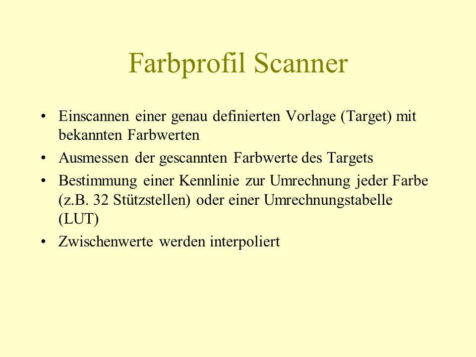 Farbprofil Scanner Einscannen einer genau definierten Vorlage (Target) mit bekannten Farbwerten Ausmessen der gescannten Farbwerte des Targets Bestimm