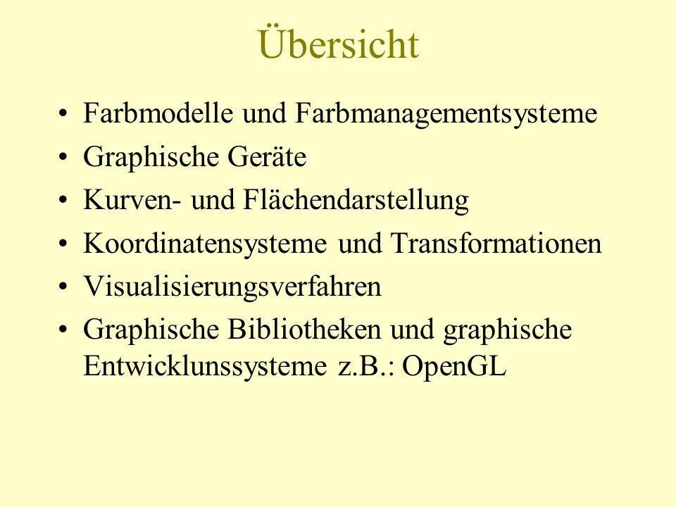 Übersicht Farbmodelle und Farbmanagementsysteme Graphische Geräte Kurven- und Flächendarstellung Koordinatensysteme und Transformationen Visualisierun