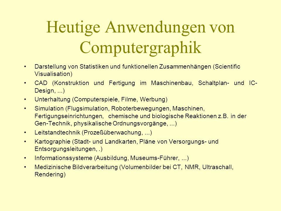 Heutige Anwendungen von Computergraphik Darstellung von Statistiken und funktionellen Zusammenhängen (Scientific Visualisation) CAD(Konstruktion und F