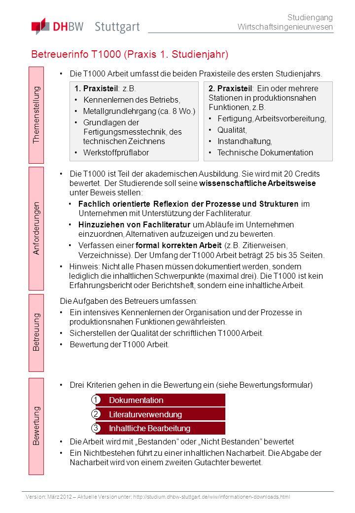 Betreuerinfo T1000 (Praxis 1. Studienjahr) Studiengang Wirtschaftsingenieurwesen Themenstellung Betreuung Bewertung Anforderungen Drei Kriterien gehen