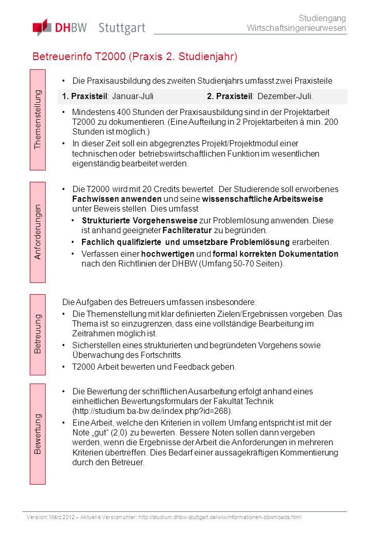 Betreuerinfo T2000 (Praxis 2. Studienjahr) Studiengang Wirtschaftsingenieurwesen Themenstellung Betreuung Bewertung Anforderungen Die Bewertung der sc