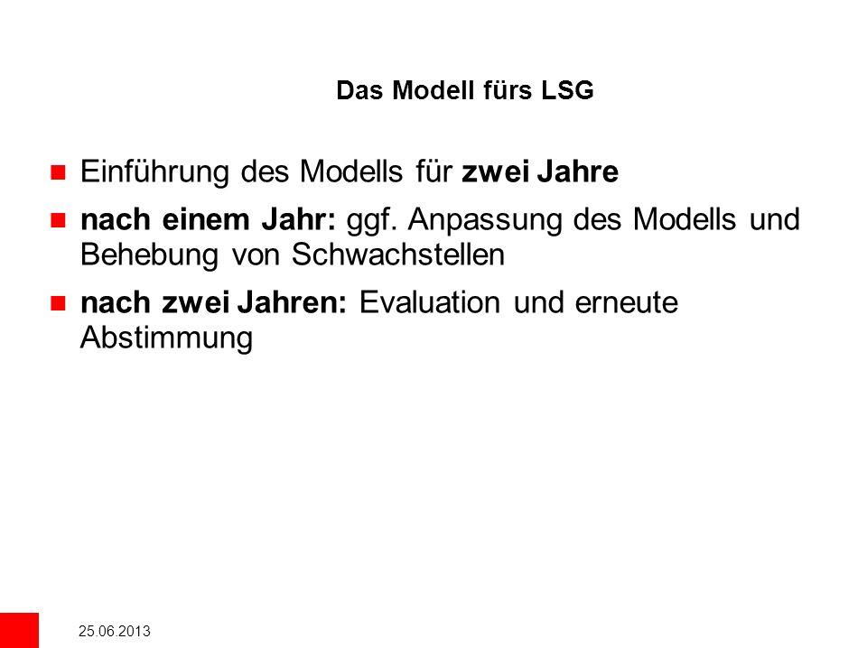 25.06.2013 Das Modell fürs LSG Einführung des Modells für zwei Jahre nach einem Jahr: ggf. Anpassung des Modells und Behebung von Schwachstellen nach