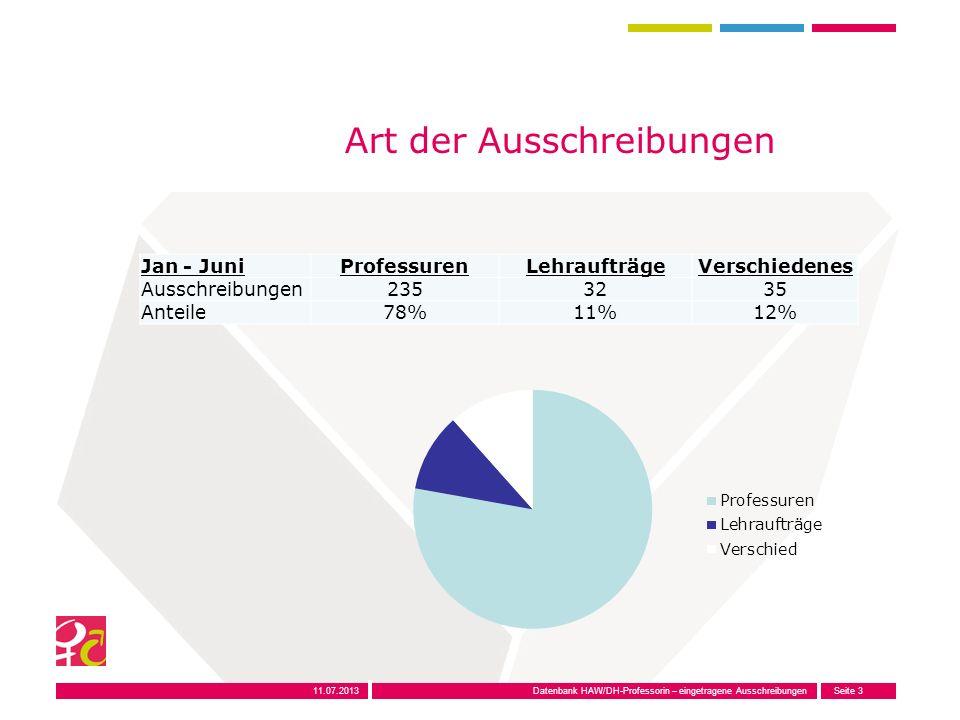 Fachgebiete der Ausschreibungen Jan - JuniIngen.wiss Recht/ WirtschNaturwissSozialesKunst Ausschreibungen1207146345 Anteil43%26%17%12%2% 14.01.2014Blindtext PräsentationSeite 4
