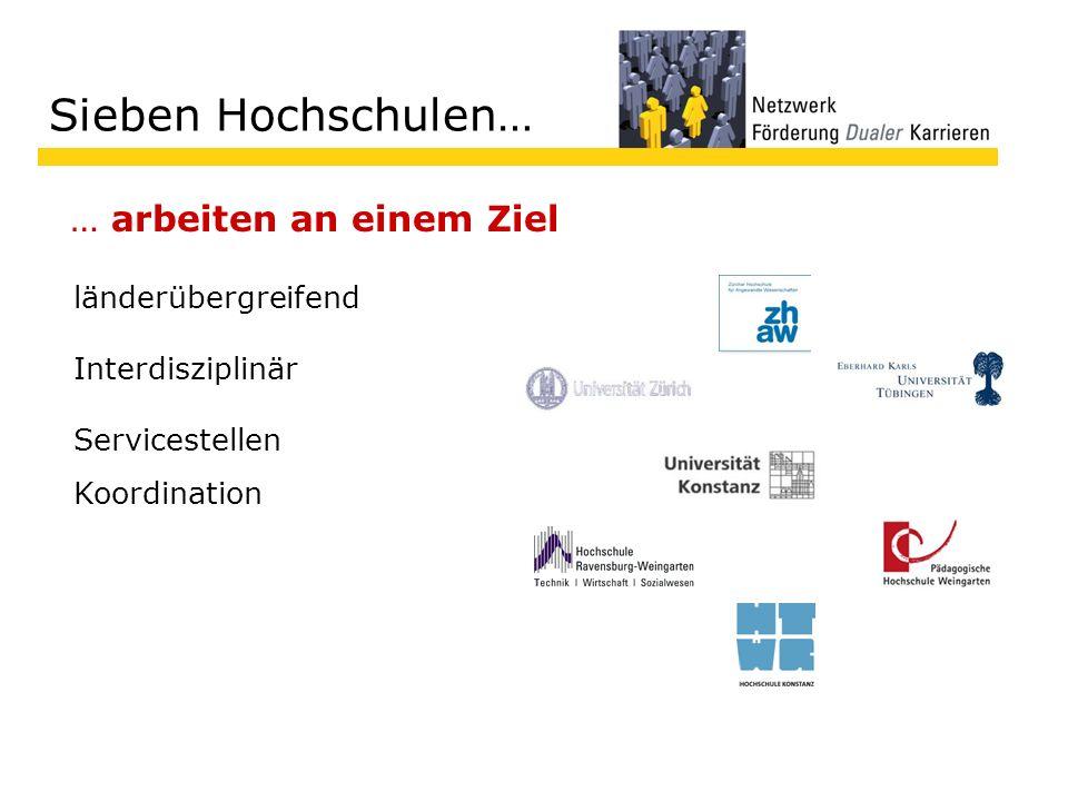 … arbeiten an einem Ziel Sieben Hochschulen… länderübergreifend Interdisziplinär Servicestellen Koordination