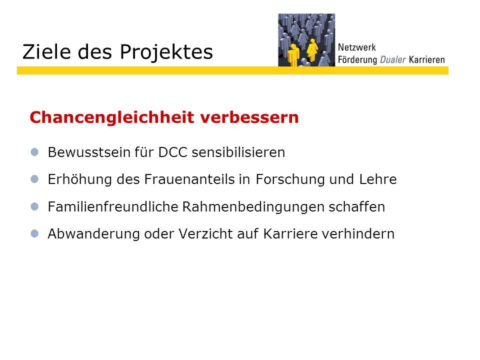 Umsetzung der Ziele Die Hochschulen im Netzwerk Öffentlichkeitsarbeit Gemeinsame Stellendatenbank Stellenaustausch Erfahrungsaustausch Gemeinsame Konzepterarbeitung
