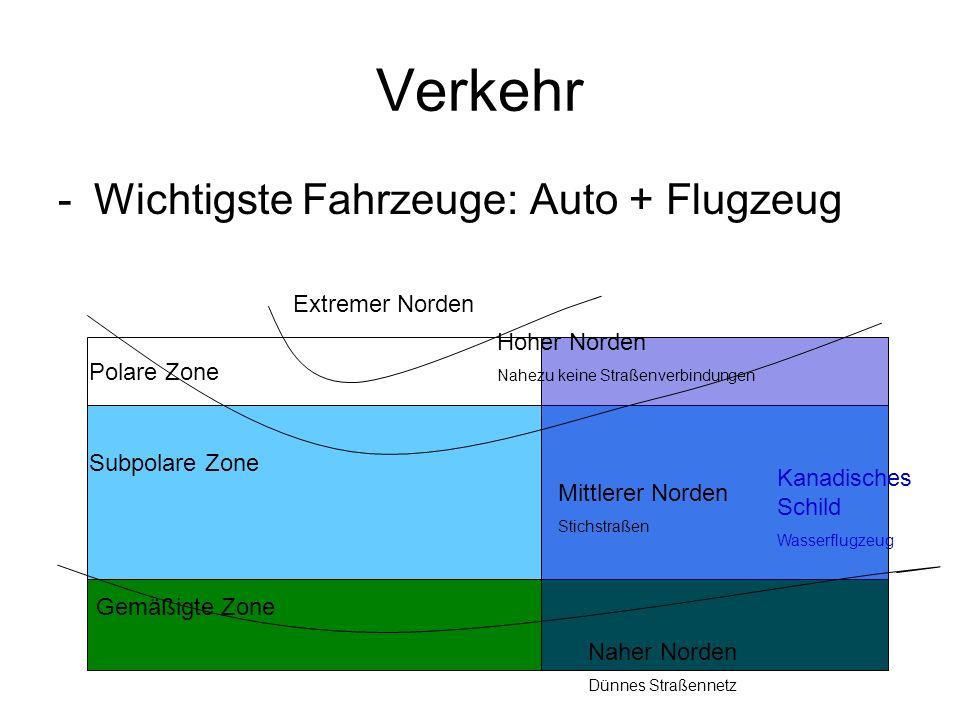 Verkehr -Wichtigste Fahrzeuge: Auto + Flugzeug Polare Zone Subpolare Zone Gemäßigte Zone Hoher Norden Nahezu keine Straßenverbindungen Extremer Norden