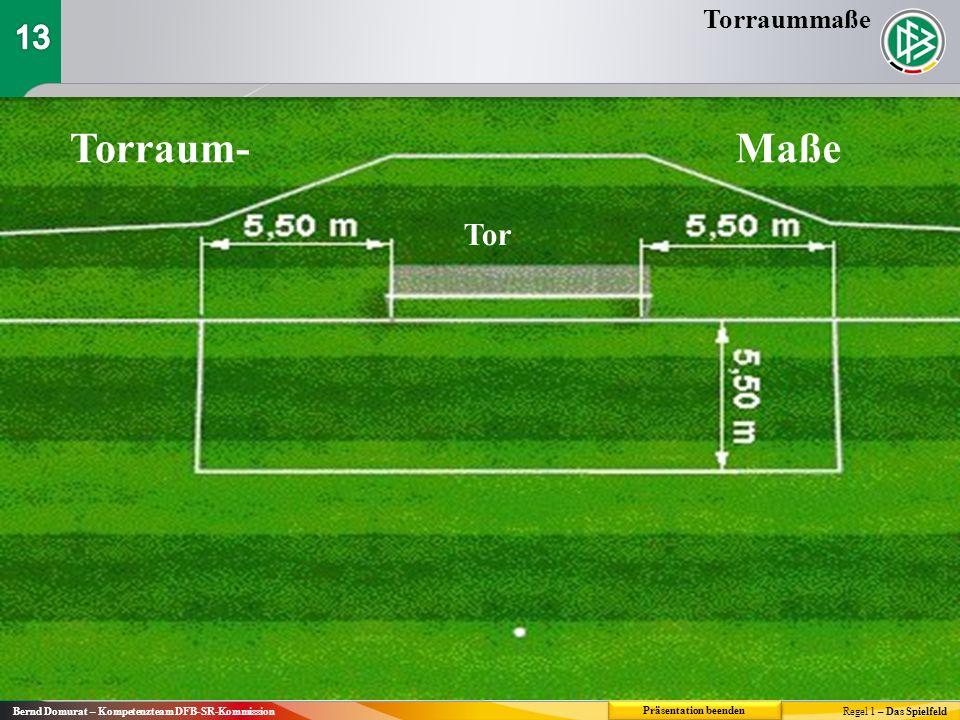 Torraum-Maße Tor Torraummaße Regel 1 – Das Spielfeld Bernd Domurat – Kompetenzteam DFB-SR-Kommission Präsentation beenden