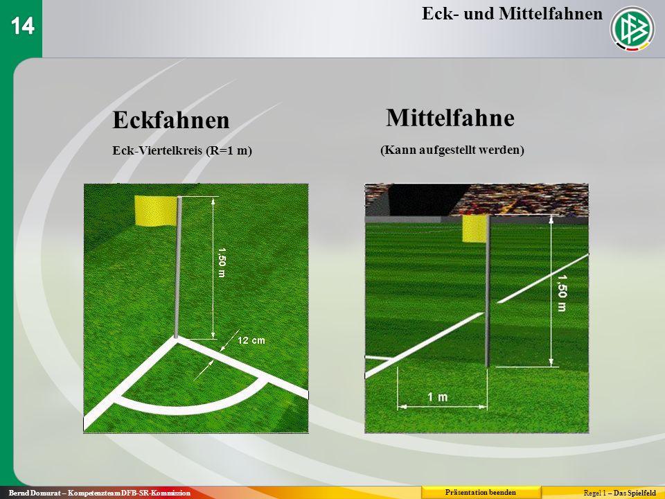 Eck- und Mittelfahnen Regel 1 – Das Spielfeld Eckfahnen Eck-Viertelkreis (R=1 m) Mittelfahne (Kann aufgestellt werden) Präsentation beenden Bernd Domu