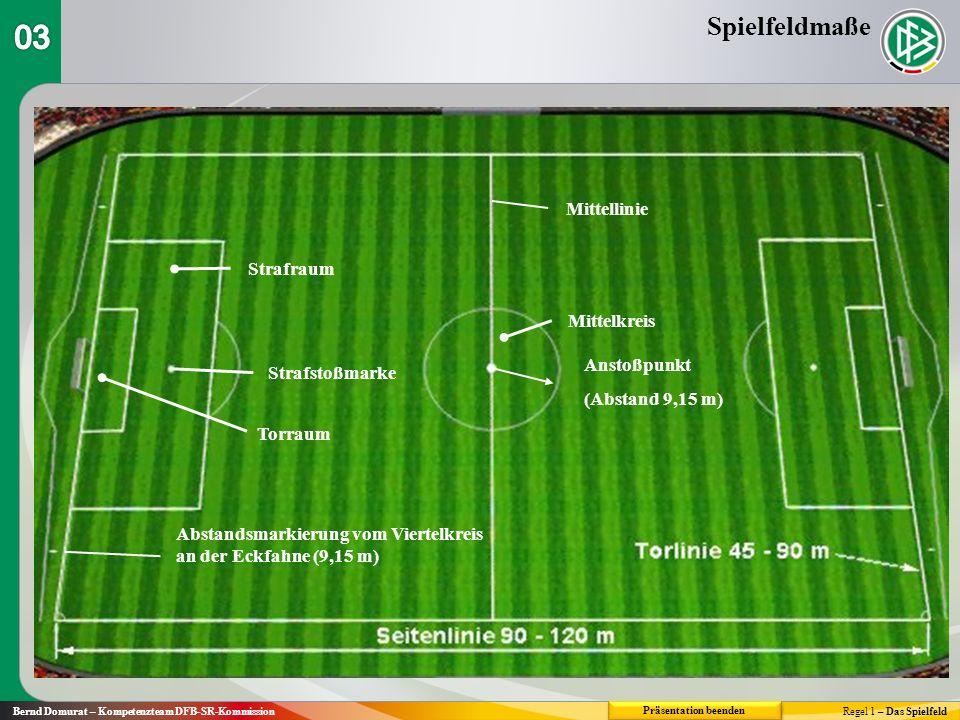 Eck- und Mittelfahnen Regel 1 – Das Spielfeld Eckfahnen Eck-Viertelkreis (R=1 m) Mittelfahne (Kann aufgestellt werden) Präsentation beenden Bernd Domurat – Kompetenzteam DFB-SR-Kommission