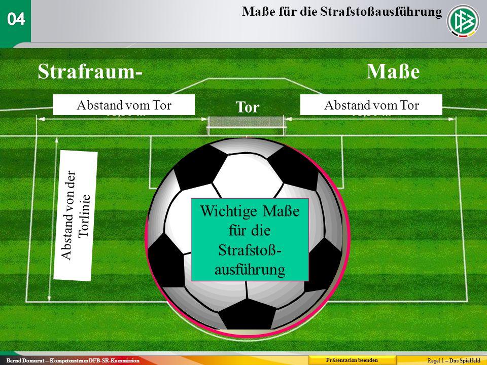 Spielfeldbezeichnungen Regel 1 – Das Spielfeld Präsentation beenden Bernd Domurat – Kompetenzteam DFB-SR-Kommission