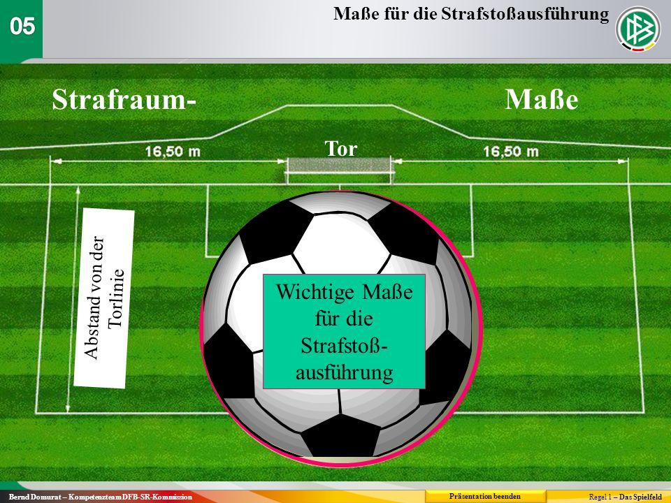 Strafraum-Maße Tor Wichtige Maße für die Strafstoß- ausführung Regel 1 – Das Spielfeld Maße für die Strafstoßausführung Präsentation beenden Bernd Domurat – Kompetenzteam DFB-SR-Kommission