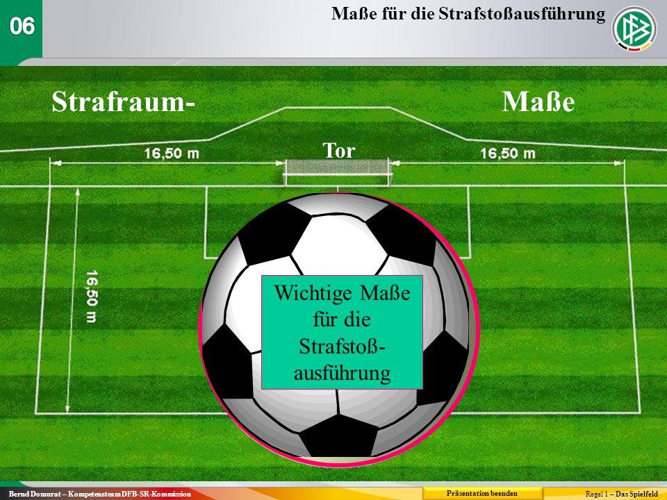 Strafraum-Maße Tor Wichtige Maße für die Strafstoß- ausführung Regel 1 – Das Spielfeld Maße für die Strafstoßausführung Präsentation beenden Bernd Dom