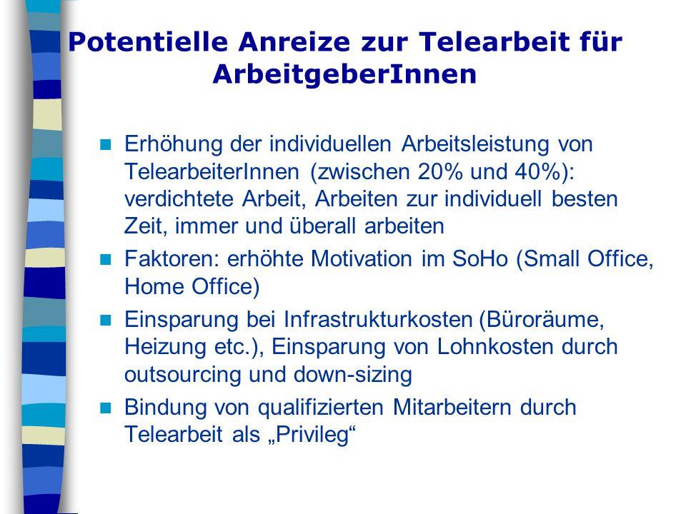Potentielle Anreize zur Telearbeit für ArbeitgeberInnen Erhöhung der individuellen Arbeitsleistung von TelearbeiterInnen (zwischen 20% und 40%): verdi