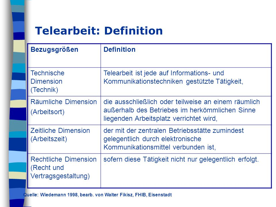 Telearbeit: Definition Quelle: Wiedemann 1998, bearb. von Walter Fikisz, FHIB, Eisenstadt BezugsgrößenDefinition Technische Dimension (Technik) Telear