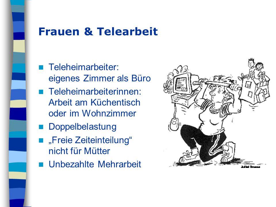Frauen & Telearbeit Teleheimarbeiter: eigenes Zimmer als Büro Teleheimarbeiterinnen: Arbeit am Küchentisch oder im Wohnzimmer Doppelbelastung Freie Ze