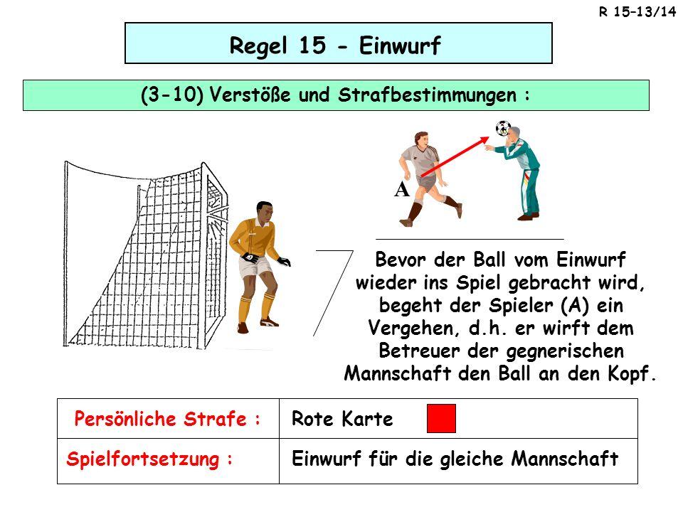 Regel 15 - Einwurf (3-10) Verstöße und Strafbestimmungen : Spielfortsetzung : Persönliche Strafe :Rote Karte Einwurf für die gleiche Mannschaft Bevor