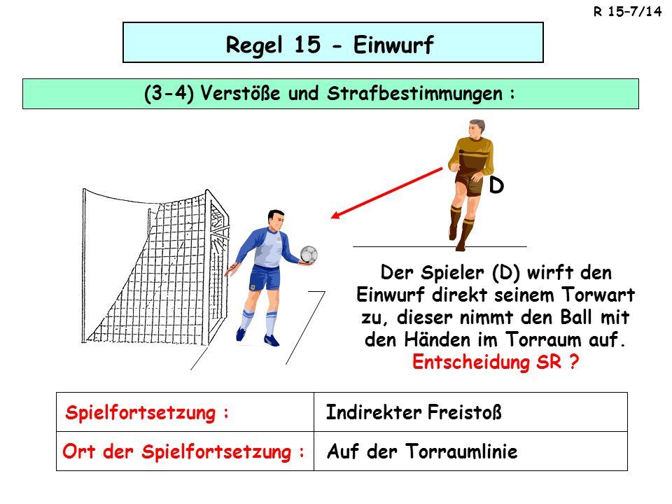 Regel 15 - Einwurf (3-4) Verstöße und Strafbestimmungen : Spielfortsetzung :Indirekter Freistoß Ort der Spielfortsetzung :Auf der Torraumlinie Der Spi